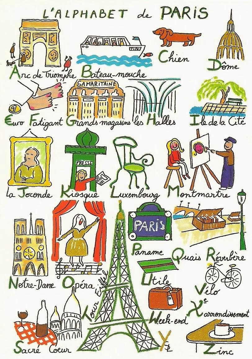 L'alphabet de Paris!