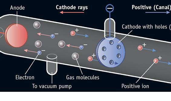 Goldstein Atomic Theor...