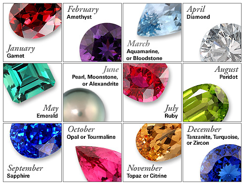 Contemporary concepts traditional birthstone list