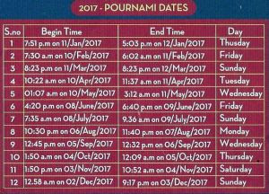 2017  Full Moon Dates