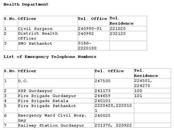 listing of telephone numbers