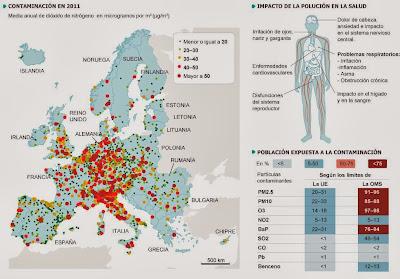 ls pais union europea: