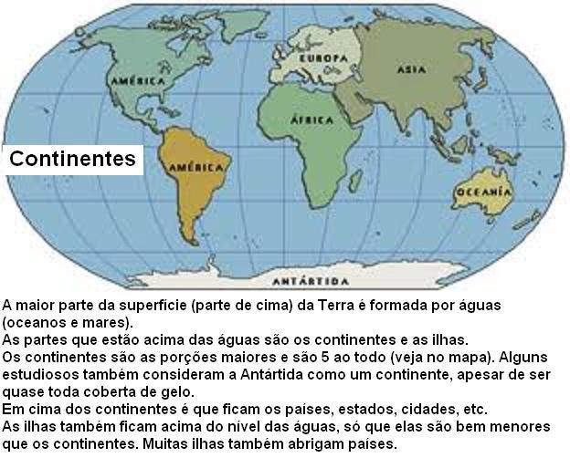 oque são continentes