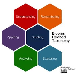 Aplicaciones para la Taxonomía Digital de Bloom.