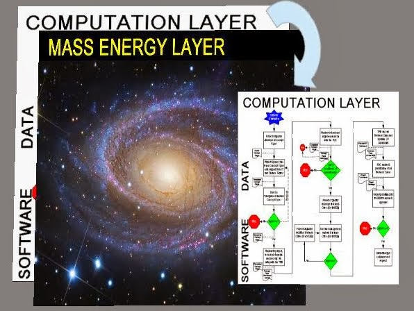 Two Layers of the Universe