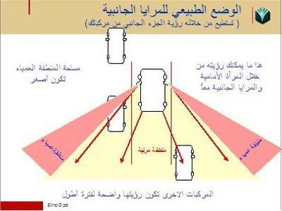 """شرح كيفية ضبط المرايا الجانبية للسيارة لكي تحمي نفسك من خطر """" النقطة العمياء """""""