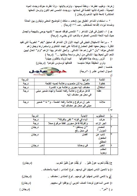 ليلة الامتحان اسئلة واجوية وتوزيع درجات مادة اللغة العربية بالثانوية العامة 2015