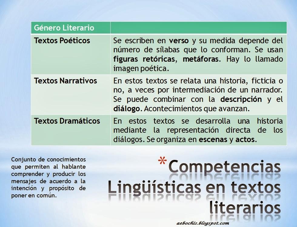 generos literarios y sus caracteristicas pdf