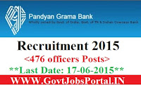 Pandyan Grama Recruitment 2015