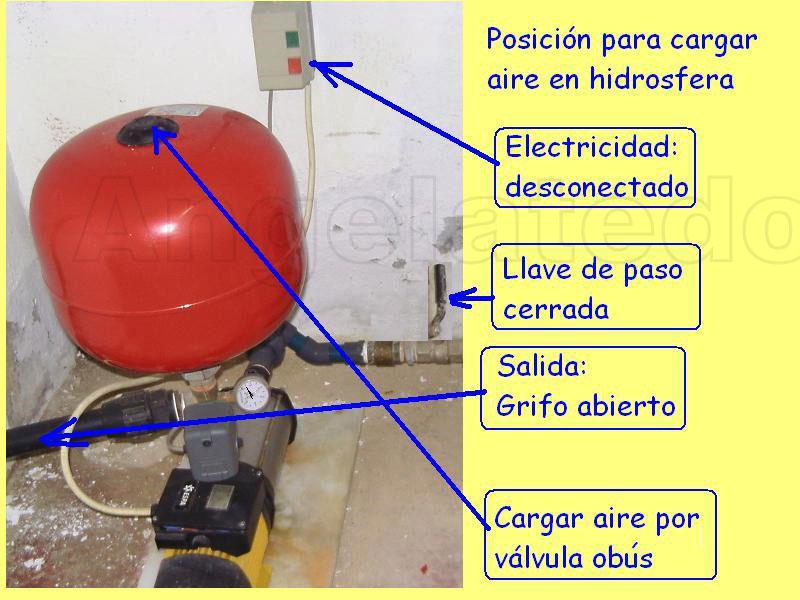 C mo funciona una hidrosfera o tanque hidroneum tico for Estanque de agua 10000 litros precio