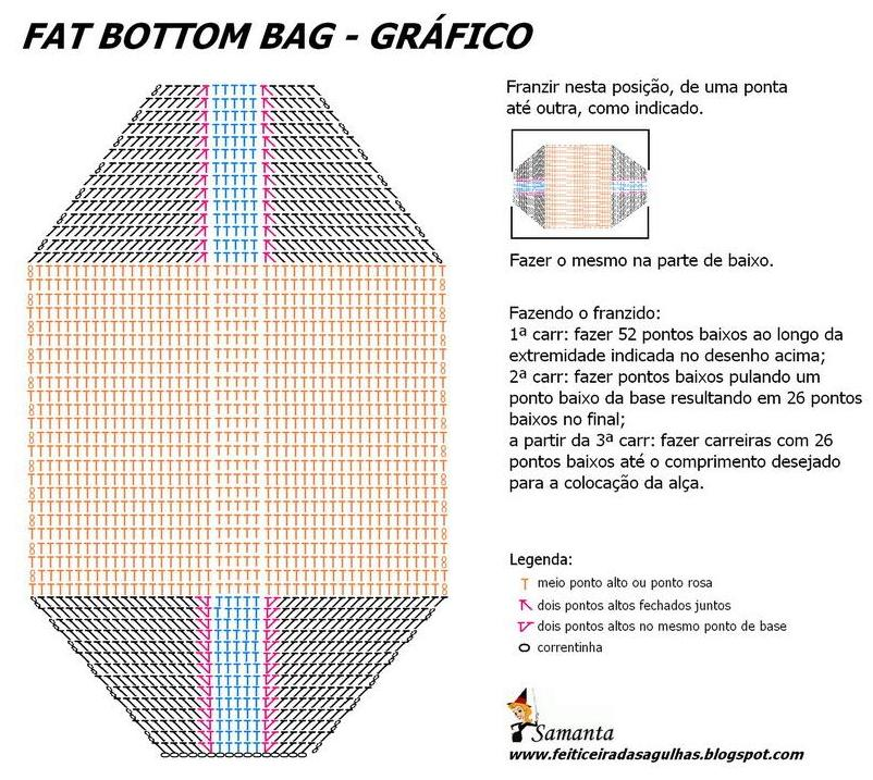 Mis Labores En Crochet Bolsa Tejia Crochet Fat Bottom Bag