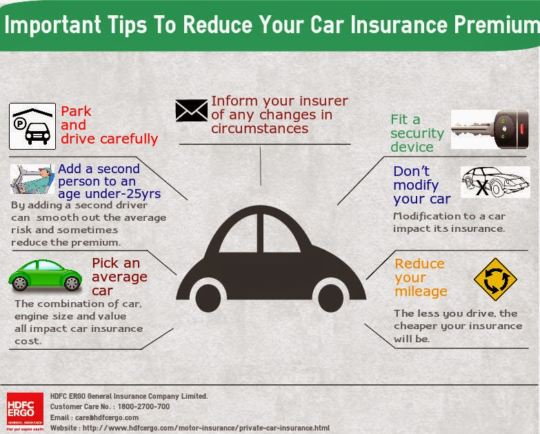 Car Insurance Policy All You Need To Know About It