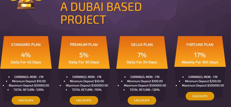 Dubai Bitcoin Investment