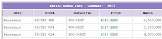 Harga Terbaru Pabx Panasonic,NEC,LG,Favorite