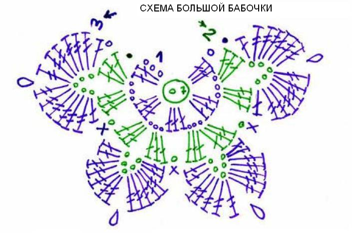 Схема вязания крючком цветы бабочки