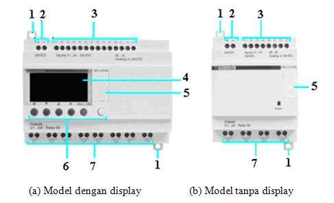 antarmuka zelio smart relay