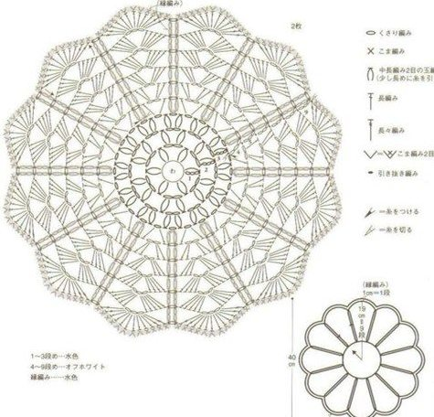 Golden Crochet Doily also 194851121352062792 also Crochet Pineapple Tablecloth Patterns likewise Crochet Pattern Doily likewise Soft Crochet Doily. on crochet tablecloth patterns