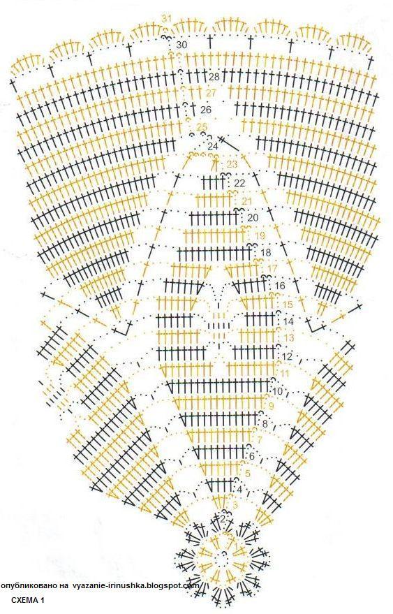 Схема вязания круглой подушки
