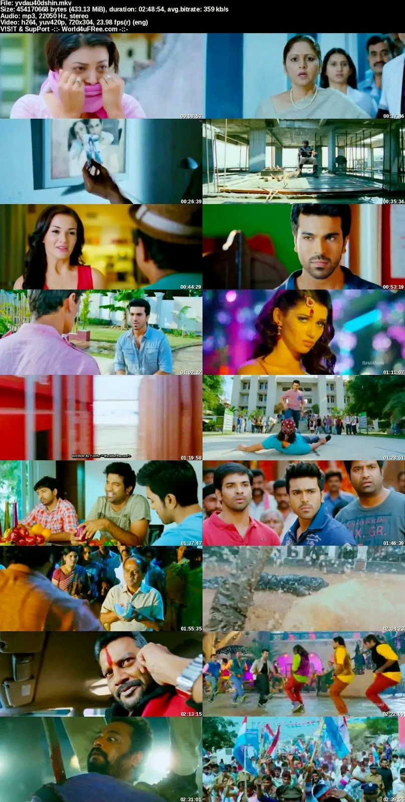 Yevadu 2014 Full Hindi Dubbed Movie Download