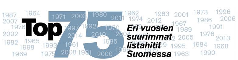 Top 75 – Suurimmat hitit Suomessa eri vuosina
