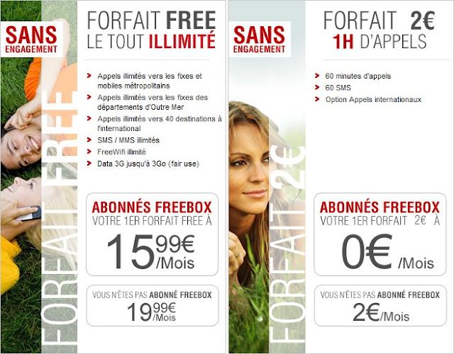 prix forfait mobile gratuit free presentation