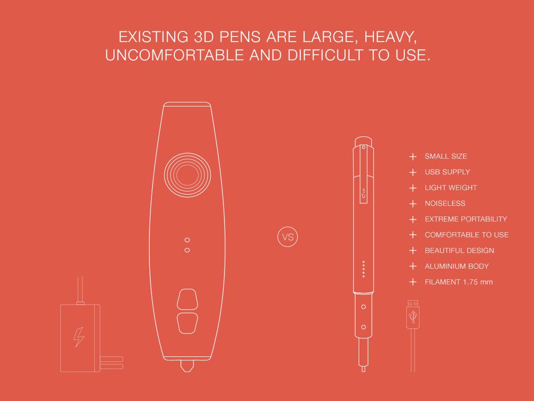 10-Anton-Suvorov-LIX-3D-Printing-Pen-www-designstack-co