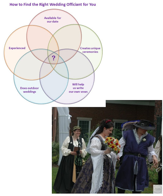 http://www.unjerseybride.com/find-right-wedding-officiant-part-2/