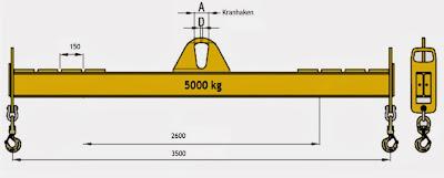 Lasttraverse, 5000 kg, 3500 mm