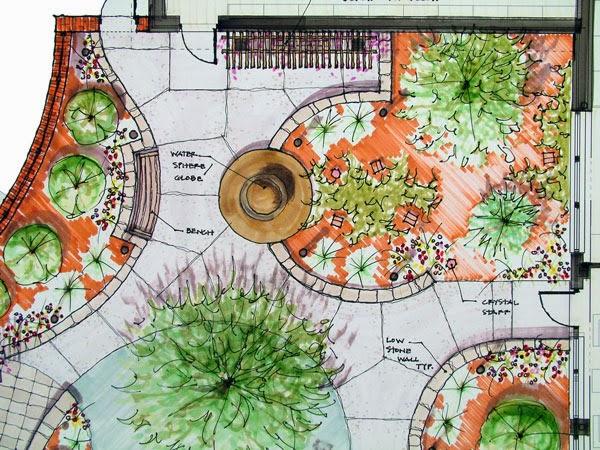 Importancia De La Jardinizacion Dreams Gardens