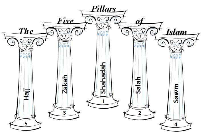 5 pillars of islam for kids