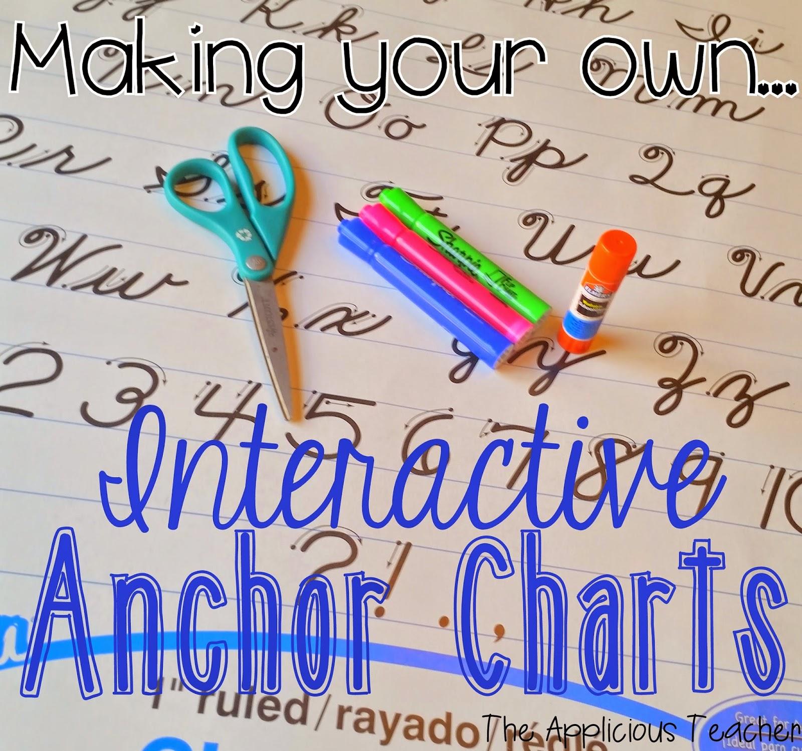 interactive anchor charts
