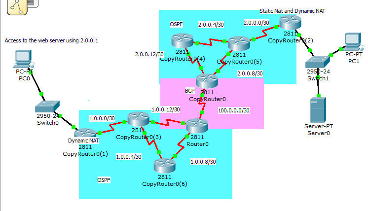 Cisco packet tracer 5.4