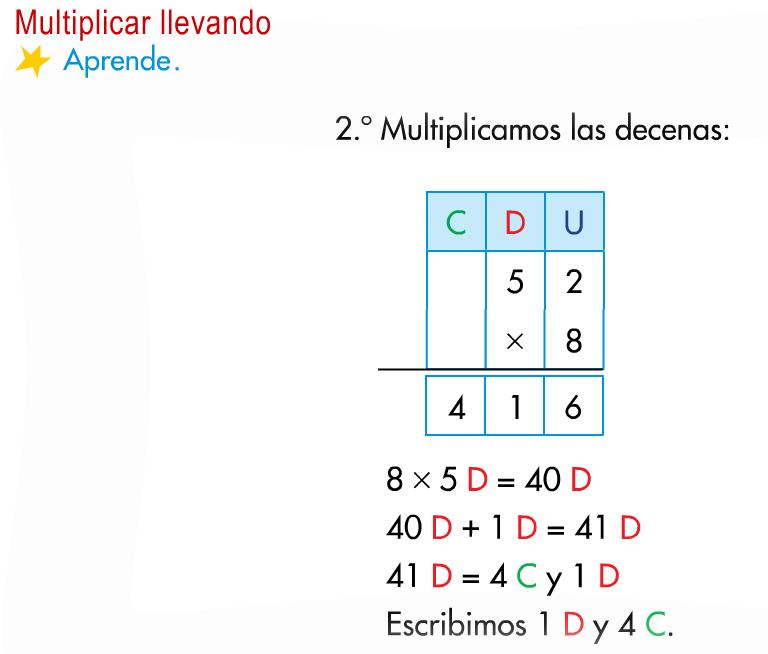 http://www.primerodecarlos.com/SEGUNDO_PRIMARIA/mayo/tema_3-3/actividades/otras/mates/aprende_multiplicar_llevando.swf