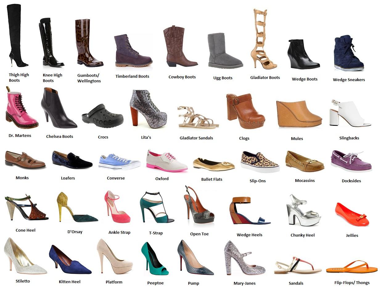 Tipos y nombres de zapatos