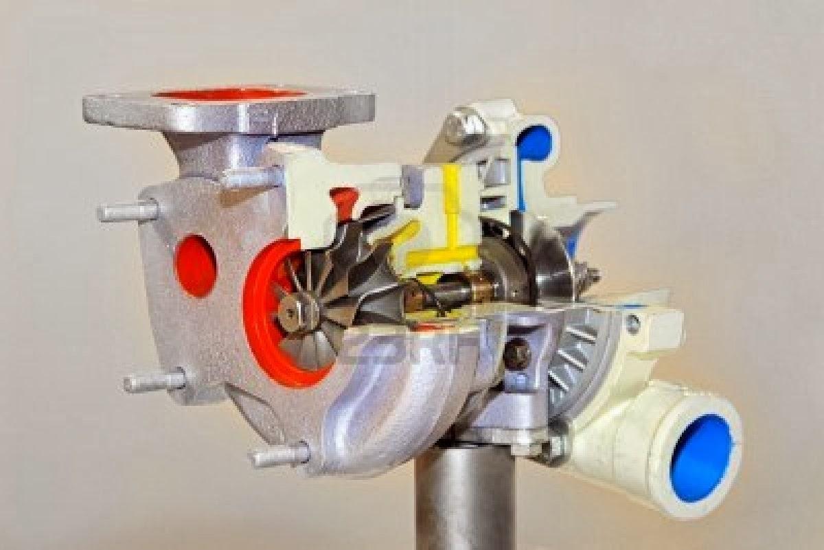 Automotive Turbochargers