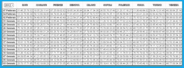 Delle cose nascoste e dei numeri la tavola dei codici di - Tavola numerica dei numeri primi ...