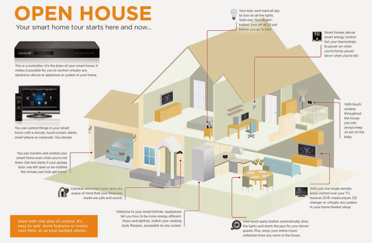At home, home, school, sonlight curriculum, cyber school, taste of home, home hardware, home goods, crestron, home decorators, interior, interiors, automation