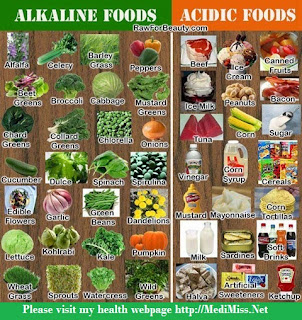 Acidic Foods - Why To Stay Away From Most Acidic Foods