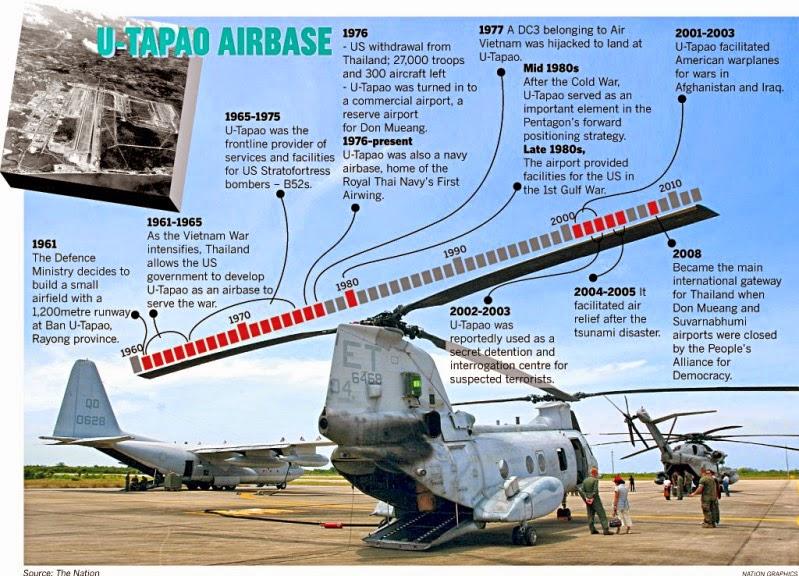 U-Tapao Airport Geschichte