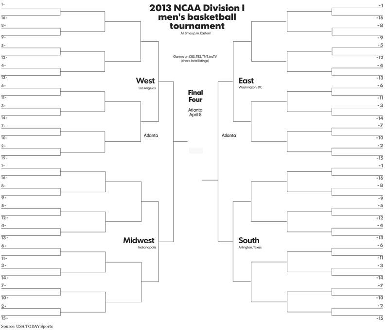 More 2013 Men's Field of 68 Brackets (Atlanta Final Four: Date: April ...