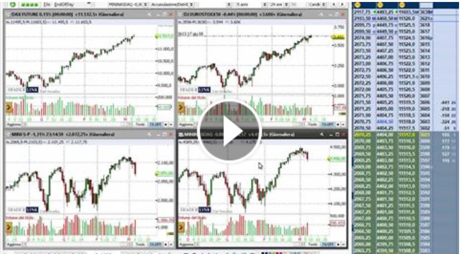 mercati finanziari borsa profste futures trading