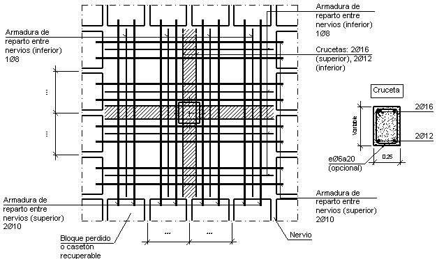 plano y escala: Ejemplo de FORJADO RETICULAR o BIDIRECCIONAL