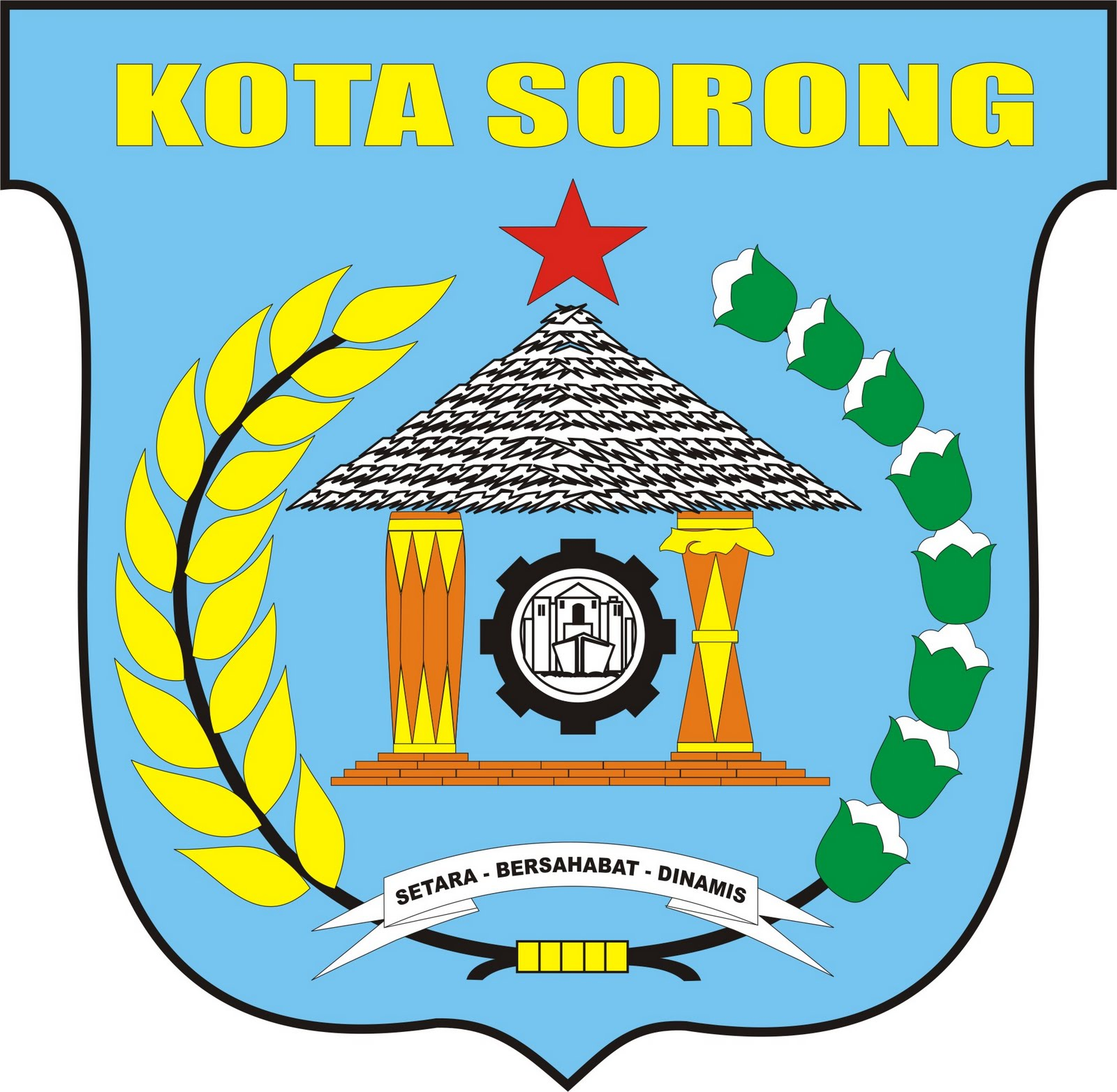 Pengumuman CPNS Kota Sorong