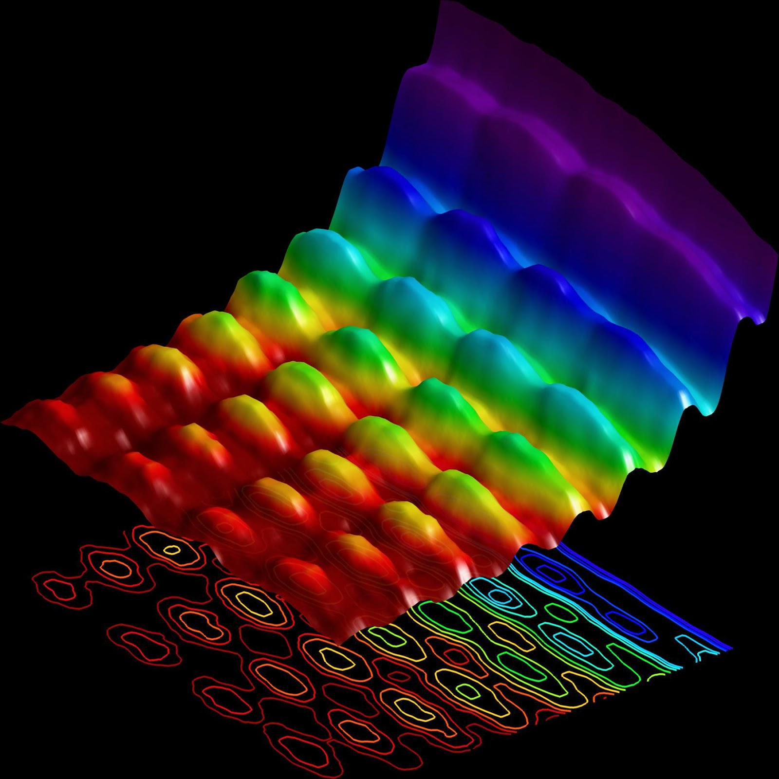 Photo of Light As Both Wave and Particle Taken for the First Time