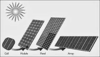 """الطاقة الشمسية للمنازل ط§ظ""""ط·ط§ظ'ط©-ط§ظ""""ط´ظ…ط³ظٹط©-ظ""""ظ""""ظ…ظ†ط§ط²ظ"""".jpg"""