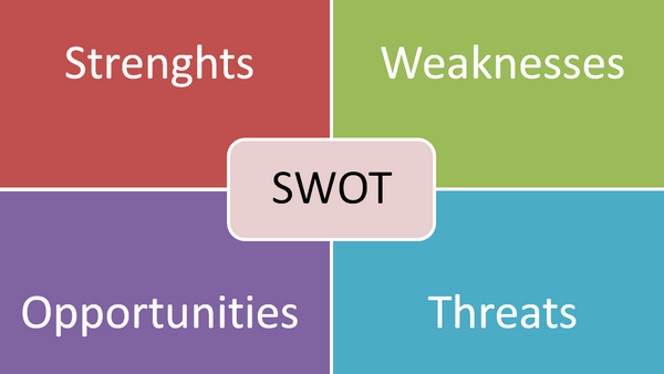 swot analysis of offshoring Better offshoring results with change fox  as well as seeking quality offshoring and bpo providers to partner with, change fox also  this swot analysis has.