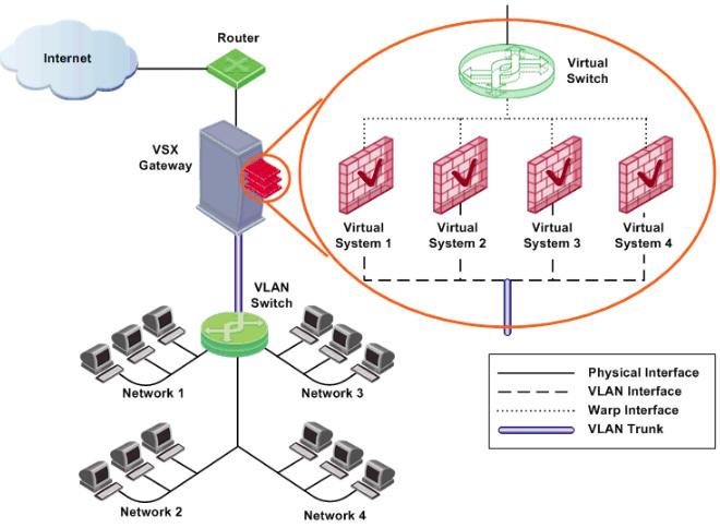 Network security memo - Qs gartendeko ...