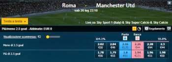 Roma Man Utd Under/Over