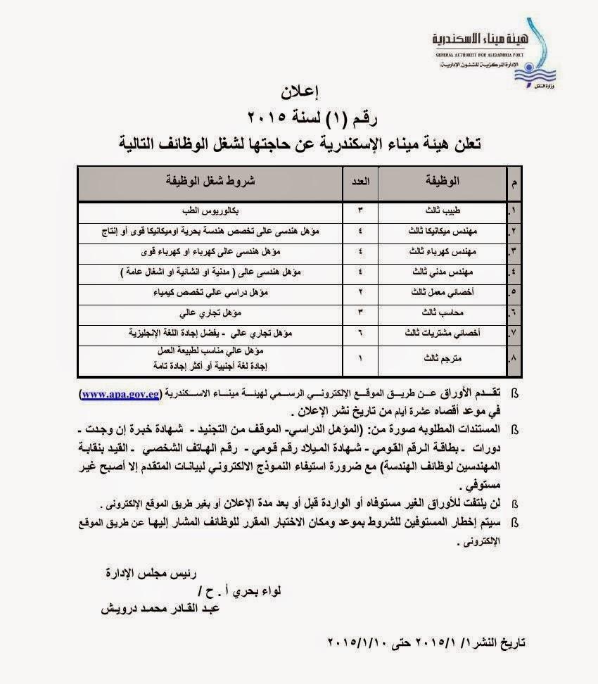 شروط العمل واجراءات المطلوبة ميناء الاسكندرية