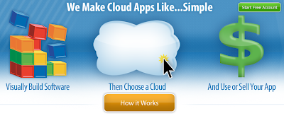 Head in the cloud... computing, powered by WorkXpress